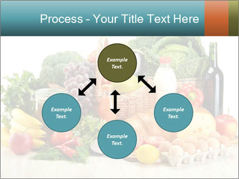 Food Consumption PowerPoint Templates - Slide 91