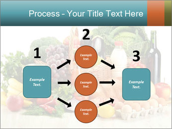 Food Consumption PowerPoint Templates - Slide 92