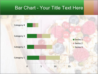 Muesli With Berries PowerPoint Templates - Slide 52