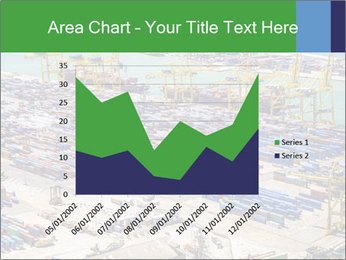 Huge Port PowerPoint Template - Slide 53
