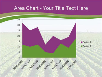Green Field Till Horizon PowerPoint Template - Slide 53