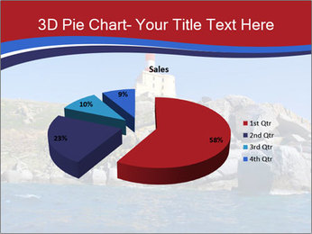 Lighthouse And Rock PowerPoint Templates - Slide 35