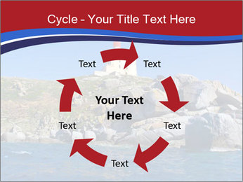 Lighthouse And Rock PowerPoint Templates - Slide 62