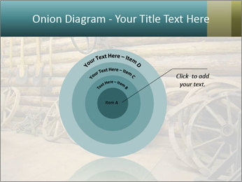 Old Wooden Cart PowerPoint Template - Slide 61