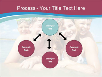 Family Sea Vacation PowerPoint Template - Slide 91