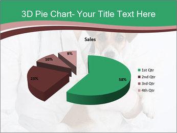 Vet Hospital PowerPoint Template - Slide 35