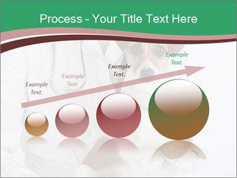 Vet Hospital PowerPoint Template - Slide 87