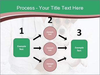 Vet Hospital PowerPoint Template - Slide 92