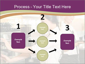 Woman Working In Coffeehouse PowerPoint Templates - Slide 92