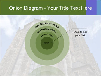 Blue Sky And Church PowerPoint Template - Slide 61