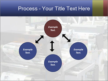 Offset Machine PowerPoint Templates - Slide 91