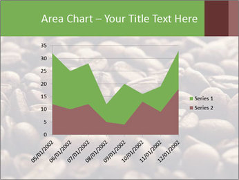 Natural Coffee Beans PowerPoint Template - Slide 53
