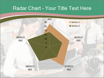 Barista Team PowerPoint Template - Slide 51