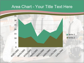 Barista Team PowerPoint Template - Slide 53