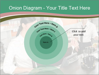 Barista Team PowerPoint Template - Slide 61
