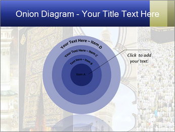 Composition on Hajj PowerPoint Template - Slide 61