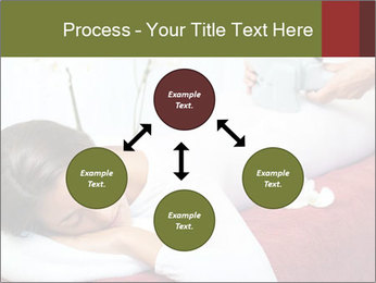 Therapist applying lipo massage PowerPoint Template - Slide 91