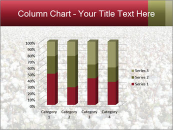 Fields of Cotton PowerPoint Template - Slide 50