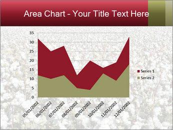 Fields of Cotton PowerPoint Template - Slide 53