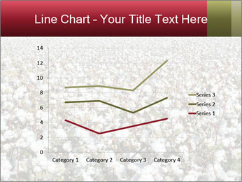 Fields of Cotton PowerPoint Templates - Slide 54