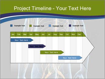 Medical nervous system PowerPoint Template - Slide 25