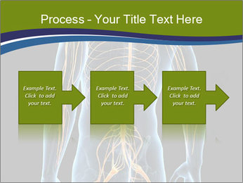 Medical nervous system PowerPoint Template - Slide 88