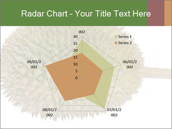 Durian PowerPoint Templates - Slide 51