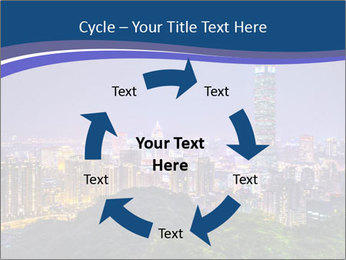 Taiwan skyline PowerPoint Template - Slide 62