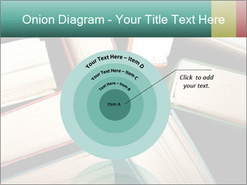 Old and used hardback books PowerPoint Templates - Slide 61
