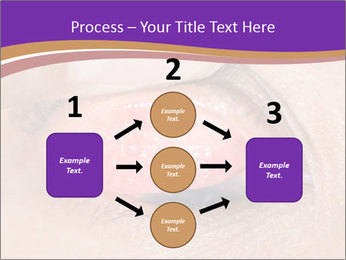 Close up of the follicular injection PowerPoint Templates - Slide 92