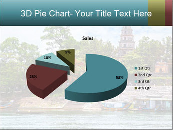 Pagoda in Green Park PowerPoint Template - Slide 35