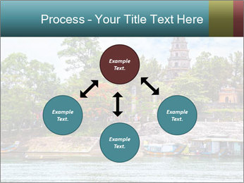 Pagoda in Green Park PowerPoint Template - Slide 91
