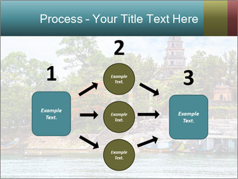 Pagoda in Green Park PowerPoint Template - Slide 92
