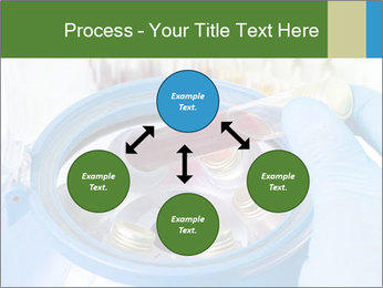 In laboratory PowerPoint Template - Slide 91