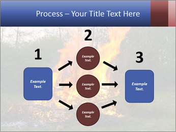 Easter fire PowerPoint Templates - Slide 92