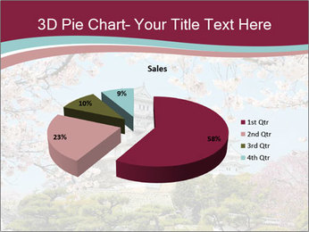 Japan PowerPoint Template - Slide 35