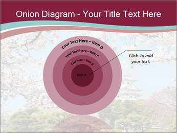 Japan PowerPoint Template - Slide 61