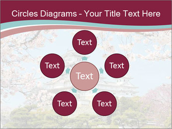 Japan PowerPoint Template - Slide 78