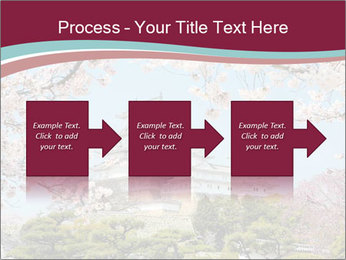 Japan PowerPoint Template - Slide 88