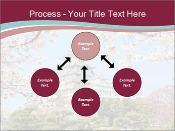 Japan PowerPoint Template - Slide 91