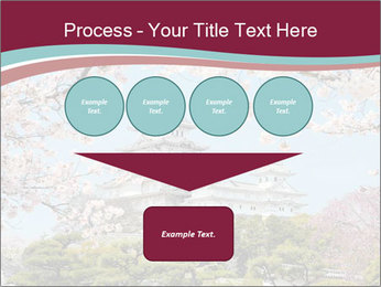 Japan PowerPoint Template - Slide 93