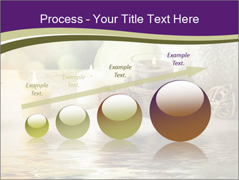Spa PowerPoint Template - Slide 87