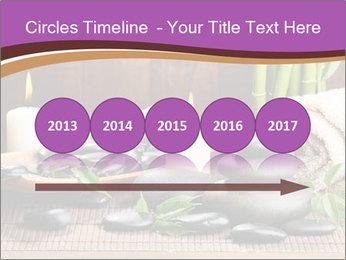 Aromatic Candles PowerPoint Template - Slide 29