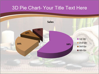 Aromatic Candles PowerPoint Template - Slide 35