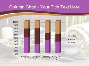 Aromatic Candles PowerPoint Template - Slide 50
