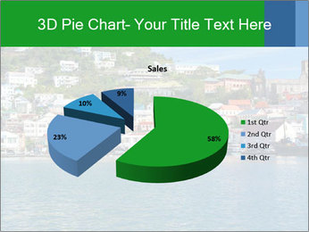 Beautiful Harbor PowerPoint Template - Slide 35