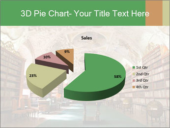 Antique Library PowerPoint Template - Slide 35
