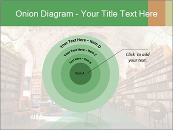 Antique Library PowerPoint Template - Slide 61