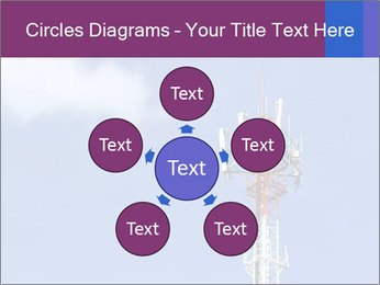 Telecommunications Equipment PowerPoint Templates - Slide 78
