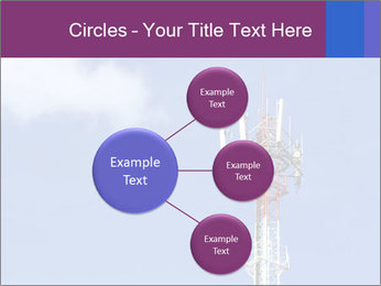 Telecommunications Equipment PowerPoint Templates - Slide 79